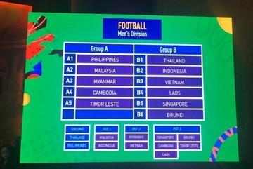 Vietnam drawn against Thailand in men's football at SEA Games 2019