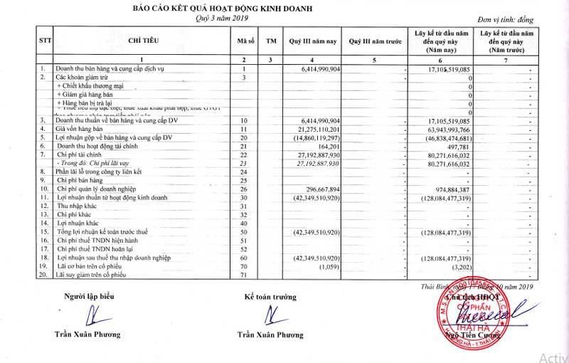 chứng khoán,BOT Thái Hà,đại gia Việt,Vingroup,Thế Giới Di Động,Masan,FPT,Sabeco,VietJet,Vietcombank