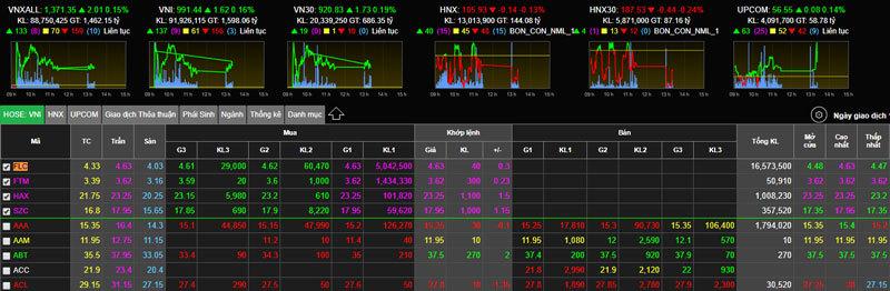 Tỷ phú hé lộ toan tính tỷ USD, cổ phiếu tăng trần liên tiếp