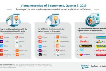 Latest Map of E-commerce Vietnam released