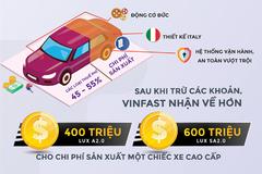 Chuyên gia kinh tế Ngô Trí Long: 'Thuế, phí cao khiến giá ô tô trở nên bất hợp lí'