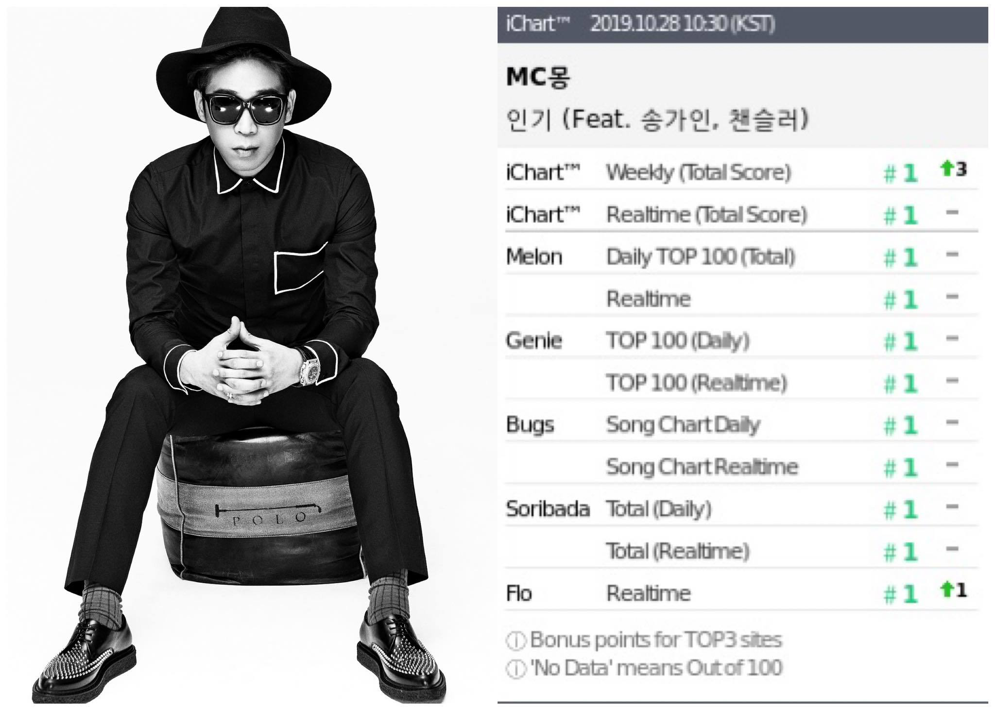 Sao Hàn,TWICE,BTS,Blackpink,tái xuất,giải thưởng,Mina,chấn thương tâm lý,JYP,Sunmi