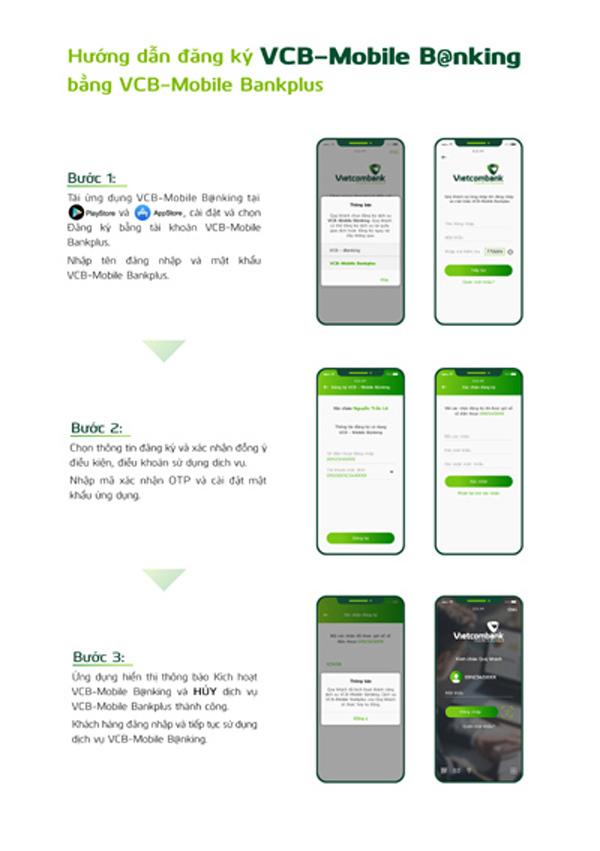 Cơ hội rinh 'xế xịn' khi kích hoạt Mobile Banking bằng tài khoản Bankplus