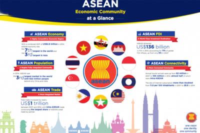 Ký kết Hiệp ước Hữu nghị và Hợp tác: Đức và ASEAN thắt chặt quan hệ