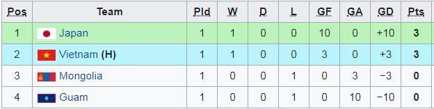 Link xem U19 Việt Nam vs U19 Mông Cổ, 19h ngày 6/11