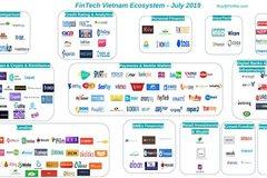 The $9 billion dollar market for fintechs