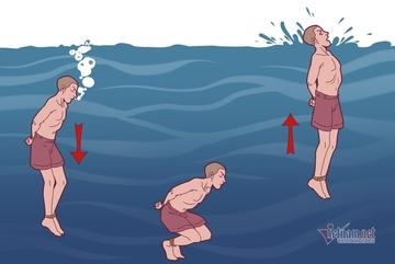10 mẹo sinh tồn của lính hải quân có thể cứu bạn lúc nguy cấp