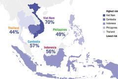 7,5 triệu người Việt sẽ buộc phải chuyển đổi việc làm trong 10 năm tới