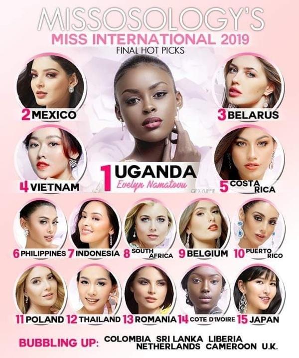 Tường San nói gì khi dừng chân ở Top 8 Hoa hậu Quốc tế 2019?