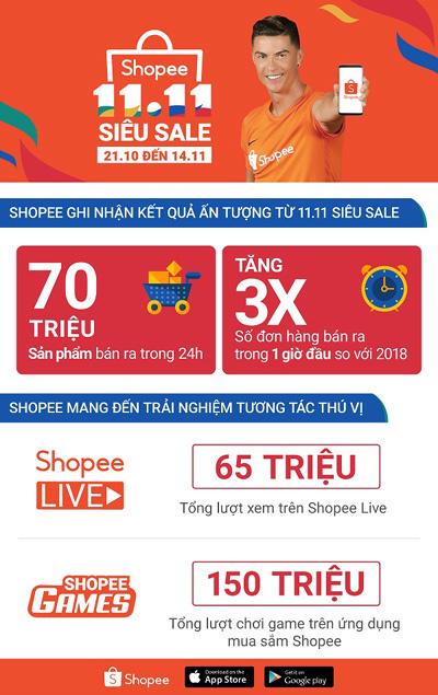 mua hàng trực tuyến,ứng dụng mua hàng,siêu sale