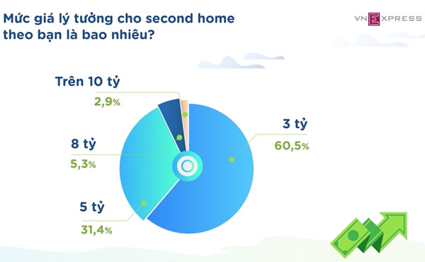 Hạ tầng hoàn thiện 'dẫn lối' Second Home về Bãi Dài Cam Ranh