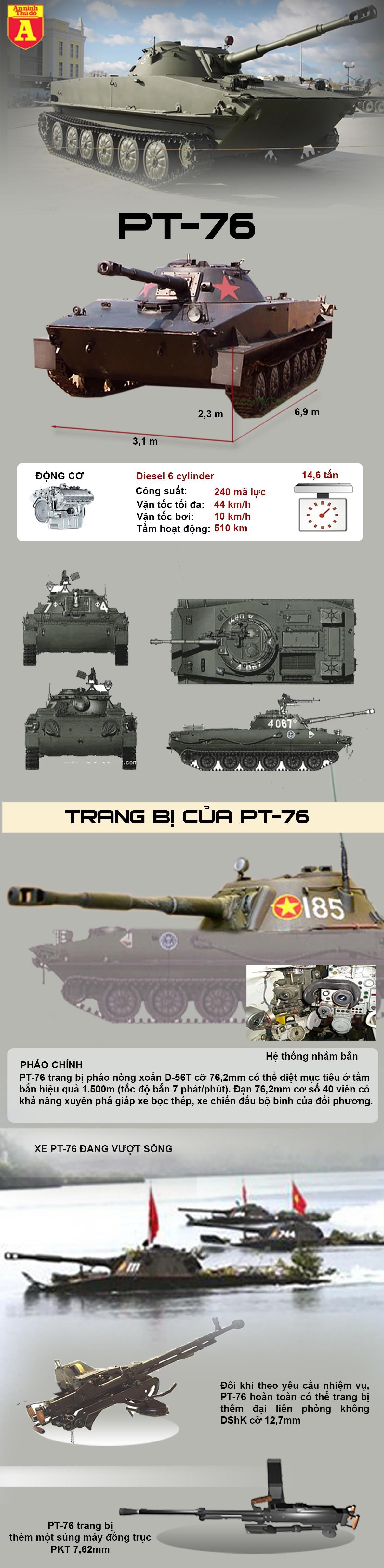 Hải quân Việt Nam biến 'trâu nước' PT-76 thành lô cốt phòng thủ đảo