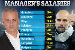 """Hé lộ mức lương """"khủng"""" Mourinho ở Tottenham"""