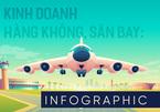 Một quyết định mới, lập hãng hàng không, xây sân bay dễ hơn nhiều