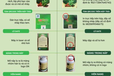 Thực phẩm chức năng giả đe doạ sức khoẻ người tiêu dùng