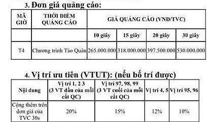 Dừng Táo Quân, VTV 'thất thu' chục tỷ đồng quảng cáo đêm giao thừa