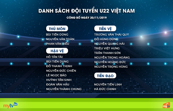U22 Việt Nam bắt đầu hành trình chinh phục SEA Games 30