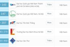 8 đại học Việt Nam lọt top 500 trường hàng đầu châu Á