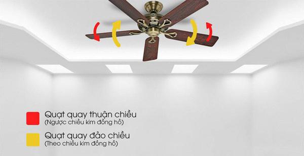 Lý do quạt trần ngày càng được ưa chuộng trong trang trí nội thất