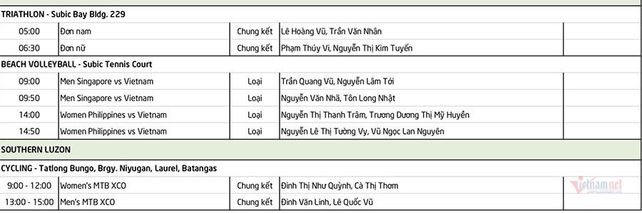 Đoàn thể thao Việt Nam
