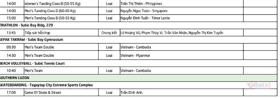 Phạm Quốc Khánh: Tấm HCV đặc biệt và gần 30 năm theo nghiệp wushu