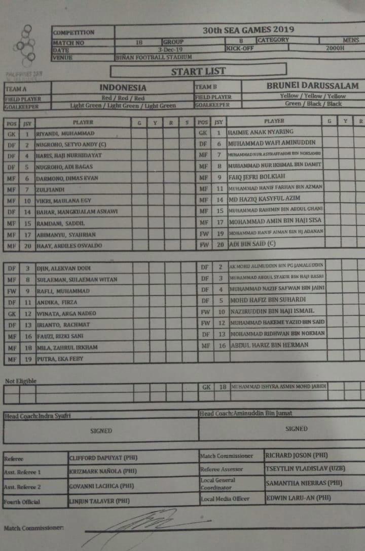 U22 Indonesia,U22 Brunei,U22 Indonesia vs U2 Brunei
