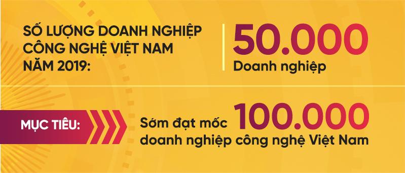 Cách mạng Công nghiệp 4.0,Make in Vietnam,Made in Vietnam,Bộ TT&TT,Bộ trưởng Nguyễn Mạnh Hùng