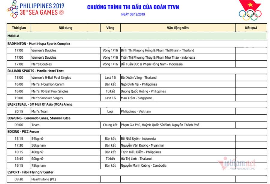 SEA Games ngày 6/12: Quần vợt giành HCV lịch sử, điền kinh vào cuộc