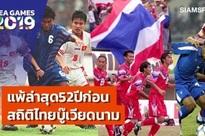 Về nước sớm sau vòng bảng SEA Games 2019, báo Thái Lan viết đầy cay đắng: '52 năm rồi chúng ta mới bị loại bởi Việt Nam'