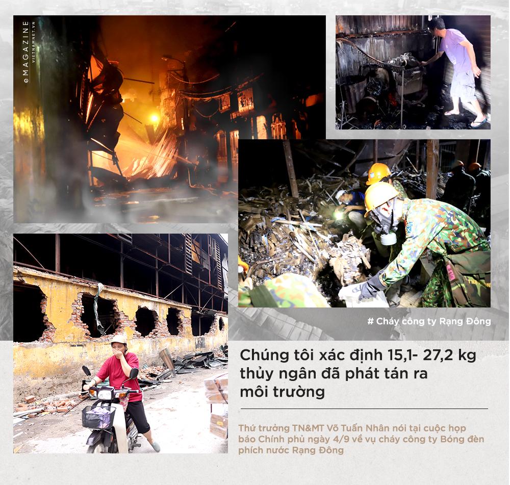 ô nhiễm nguồn nước,nước sạch Hà Nội,Hà Nội,nhà máy Rạng Đông,hỏa hoạn,thủy ngân,cháy lớn,ô nhiễm,ô nhiễm không khí