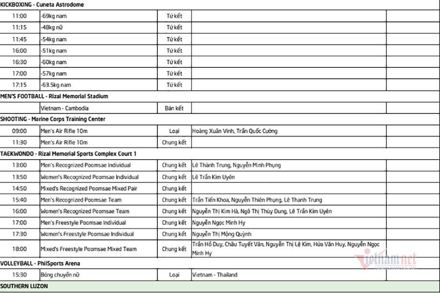 SEA Games ngày 7/12: Ánh Viên bứt phá, điền kinh, bắn súng chờ vàng