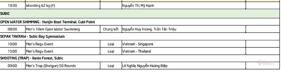 SEA Games ngày 10/12: Cầm chắc Top 3, U22 Việt Nam quyết lấy vàng