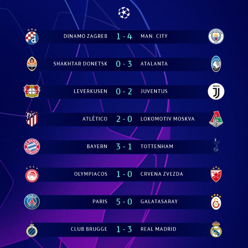 Ronaldo,Juventus,Bayer Leverkusen