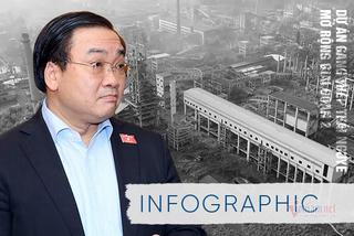 Lịch sử dự án 8.000 tỷ khiến ông Hoàng Trung Hải bị 'xem xét kỷ luật'