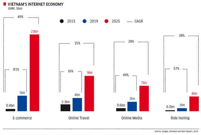 Tech companies looking global