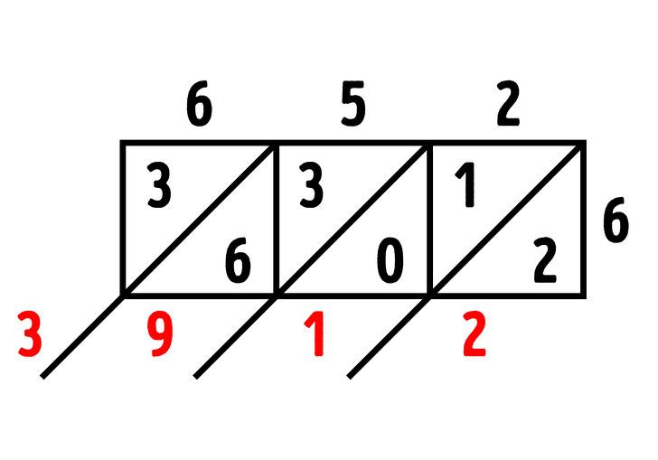 5 mẹo thú vị giúp trẻ có thể tính toán nhanh