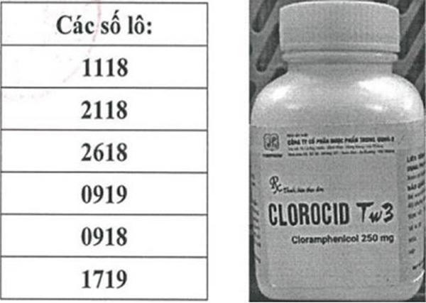 Cảnh báo thuốc giả Clorocid 250mg