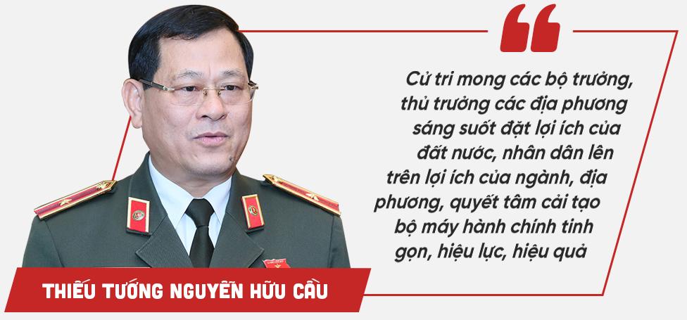 Nguyễn Hữu Cầu,Giám đốc Công an,Quốc hội