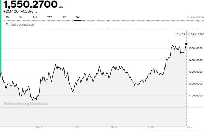Cơn sốt đầu năm, vàng tiến tới 45 triệu đồng/lượng