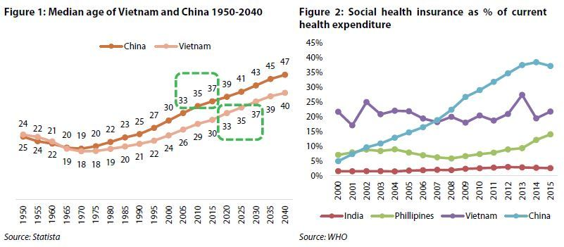 Foreign investors continue to target Vietnam's pharmaceutical industry