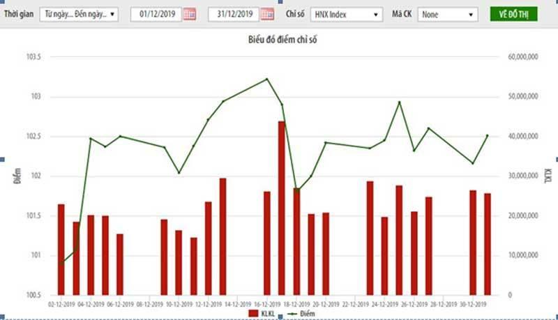 Mua bán qua tay 4,4 tỷ USD trên 'sân' Hà Nội