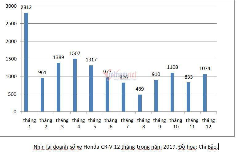 Toyota Vios,Hyundai Grand i10