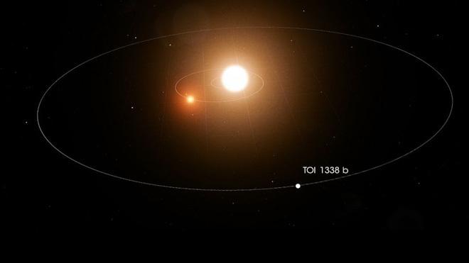 Học sinh 17 tuổi khám phá ra hành tinh lớn hơn Trái đất 6,9 lần