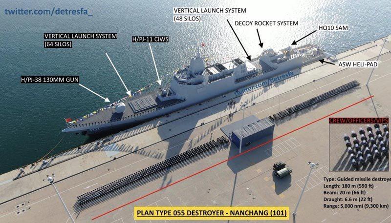 Trung Quốc,tàu khu trục tên lửa,chiến hạm,tàu khu trục Nam Xương,hải quân,vũ khí