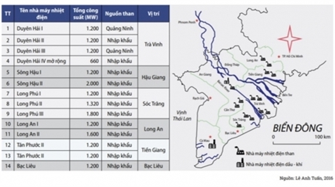 Coal-fired thermopower may kill aquaculture in Mekong Delta