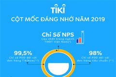 TMĐT Việt Nam: Tự hào nhìn lại 2019, sẵn sàng chinh phục 2020