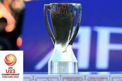 Lịch thi đấu chung kết, tranh hạng 3 U23 châu Á 2020