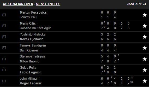 Federer vào vòng 4 Australian Open sau màn tra tấn thể lực