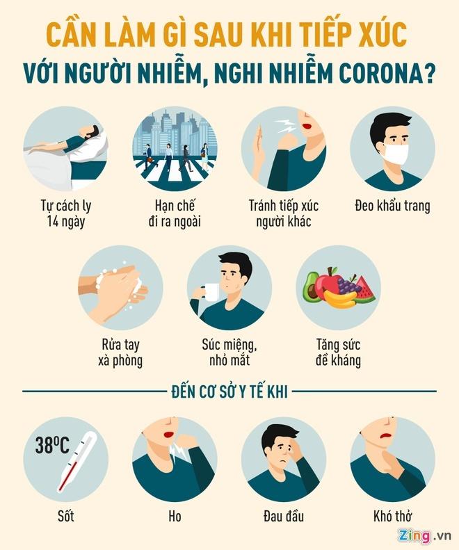 Cần làm gì sau khi tiếp xúc với người nghi nhiễm corona?