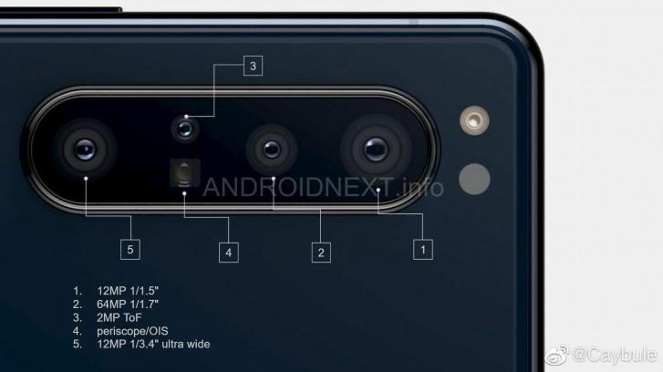 Lộ diện camera 5 ống kính trên Sony Xperia 1.1